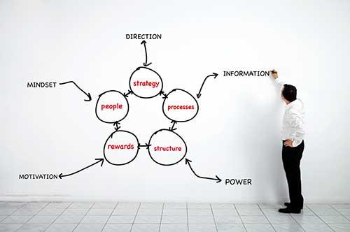 Process---web-iStock_000028850818_XXXLarge
